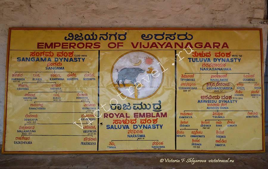 династии империи Виджаянагара